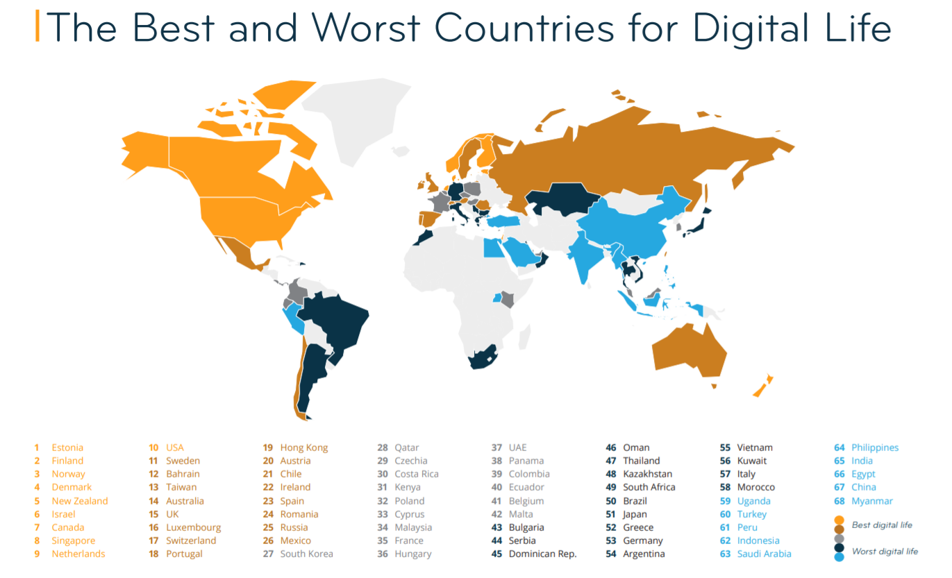 Best-and-worst-countries-for-Digital-Life.png